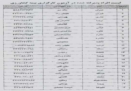 لیست افراد پذیرفته شده در آزمون کارگزاری بیمه کشاورزی