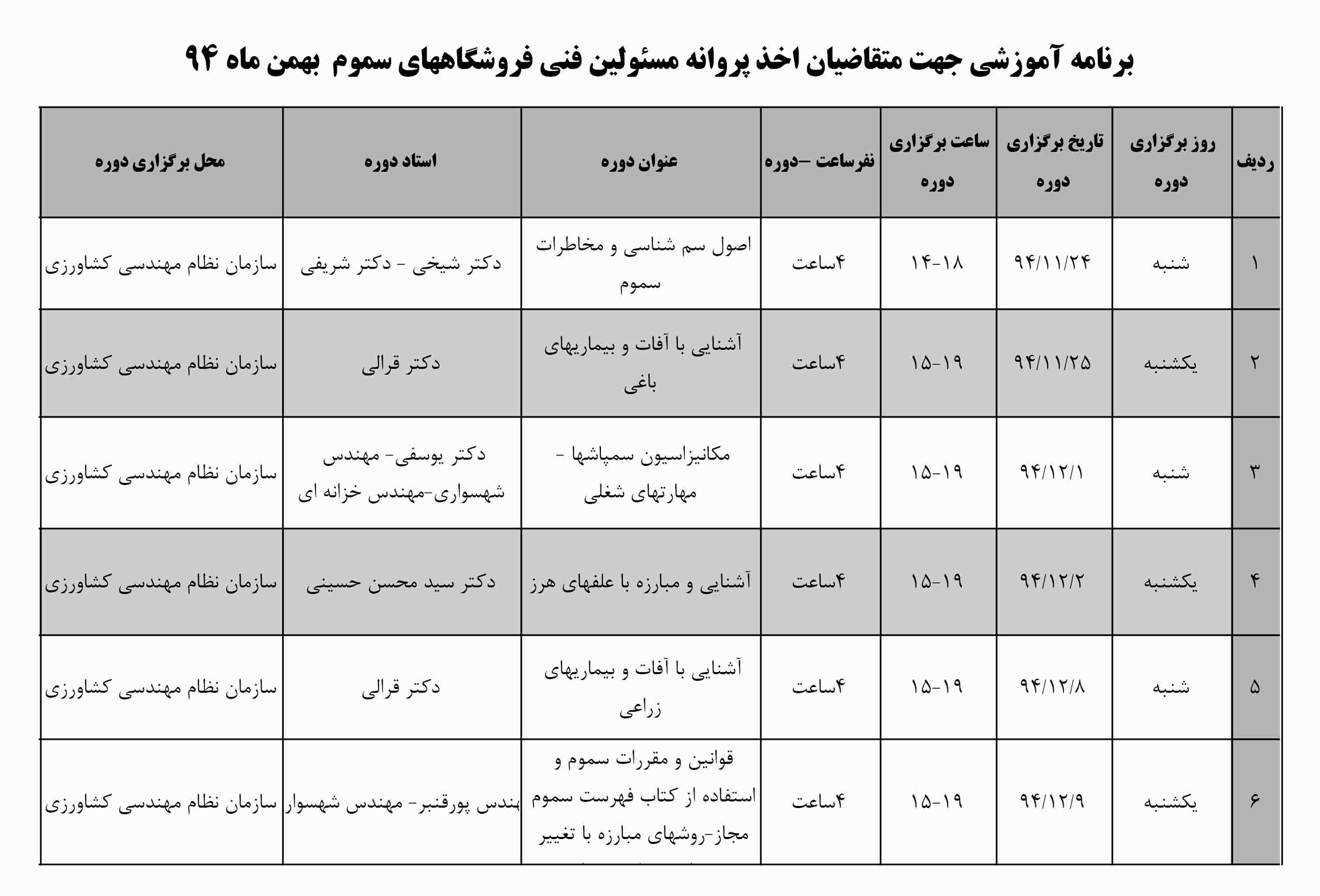 برنامه آموزشی جهت متقاضیان اخذ پروانه مسئولین فنی فروشگاههای سموم  بهمن ماه ۹۴